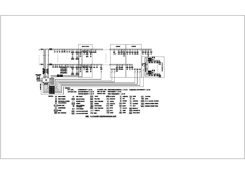 火灾自动报警及消防联动控制系统图图片1