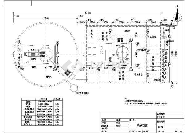 排水工程课程设计-图3