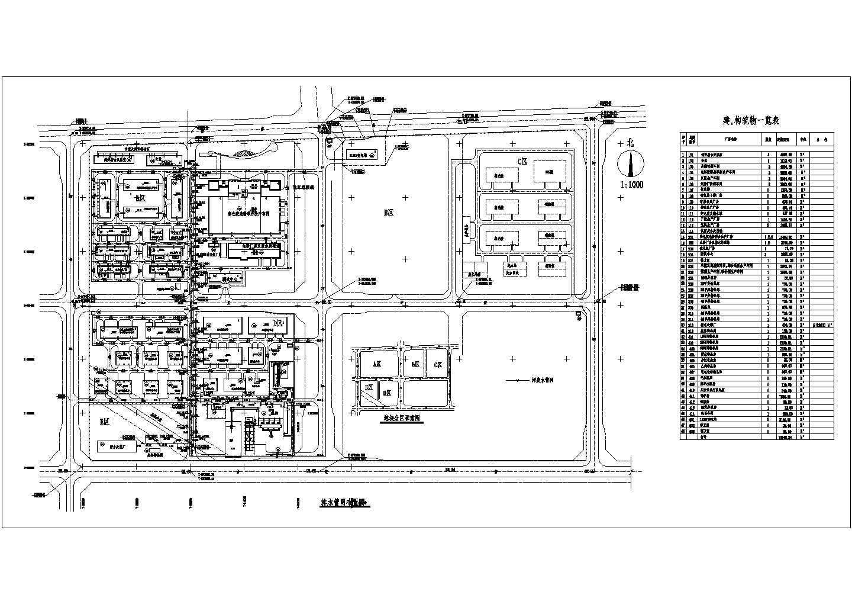 某化工厂室外给排水管道平面布置图(共3张)图片2