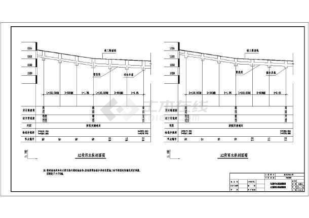 某市政工程道路室外给排水设计施工图-图二