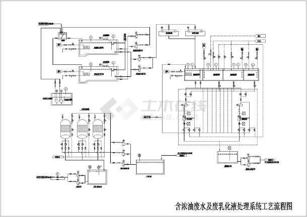 某钢铁厂各种废水处理系统工艺流程图-图二