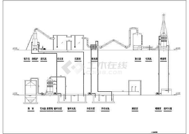 万吨级冶金废气除尘设计师工艺施工图-图1
