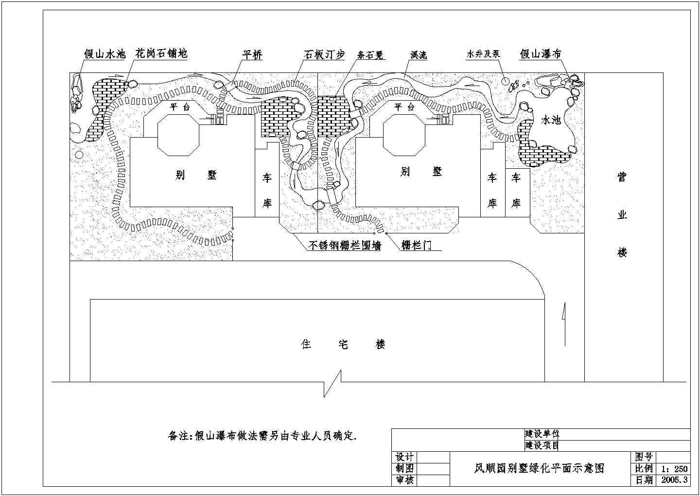 某地区别墅景观绿化平面施工图(共6张)图片1