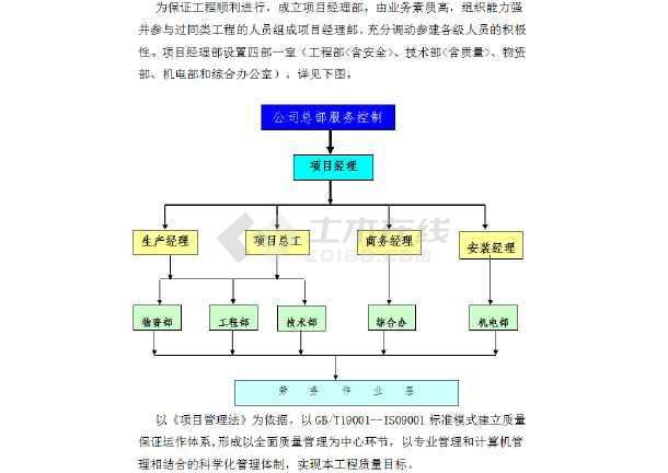 郑州某办公楼施工组织设计-图2