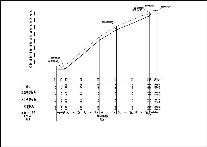 某市政给排水管道工程图纸(共8张)图片2