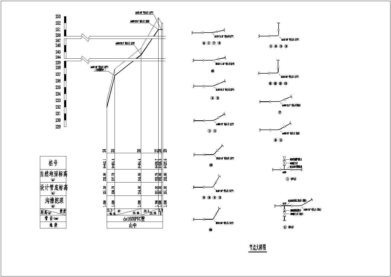 某市政给排水管道工程图纸(共8张)图片3