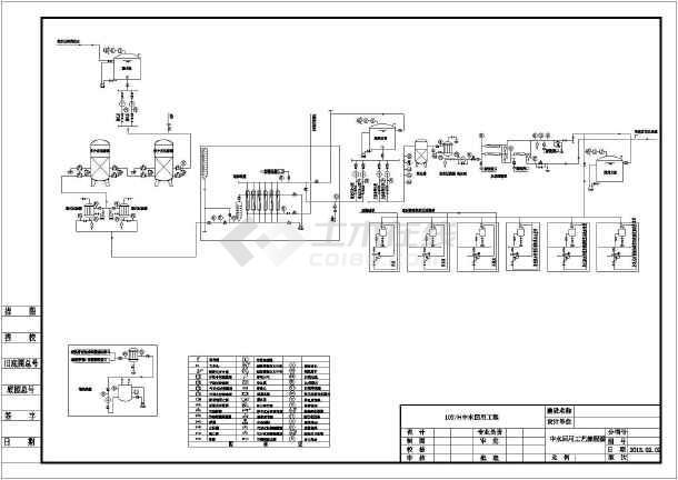 10t达标废水深度处理后中水回用工艺流程图-图一