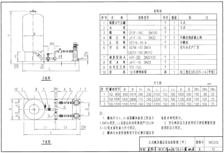 98S205 消防增压稳压设备选用与安装PDF图片3