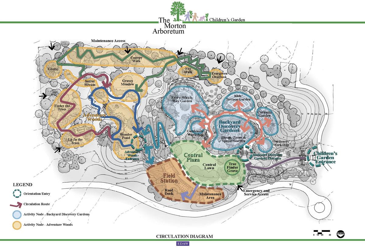 【英国】莫顿儿童森林主题公园景观设计方案(英文版jpg格式)图片3