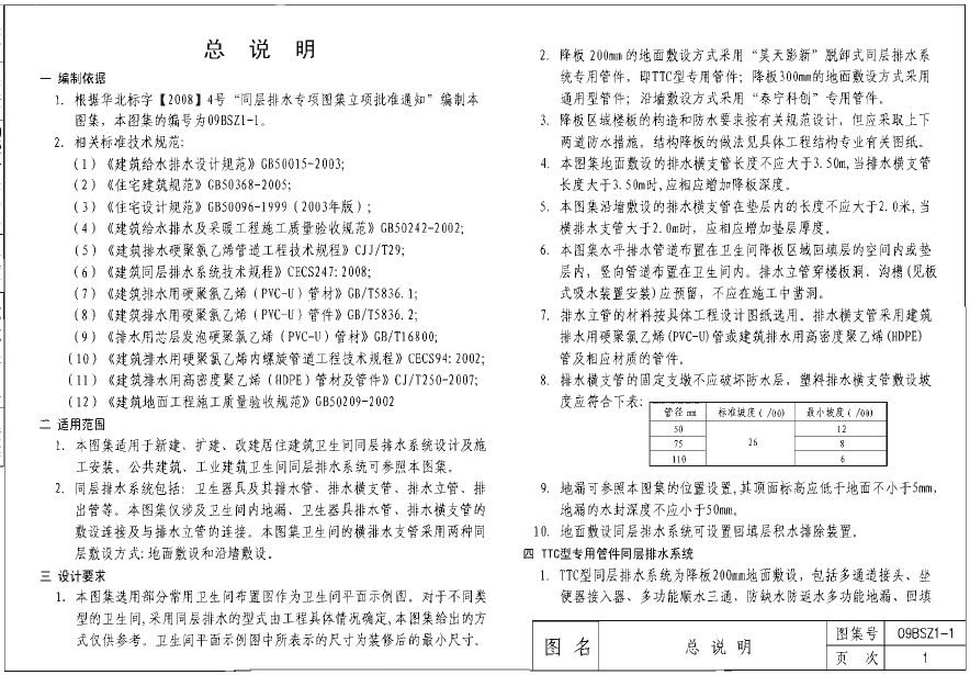 09BSZ1-1 建筑卫生间同层排水系统(pdf)图片1