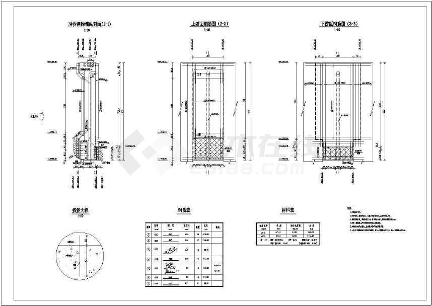 泄洪的原理_凌海市液压不锈钢翻板闸门基本原理和功能